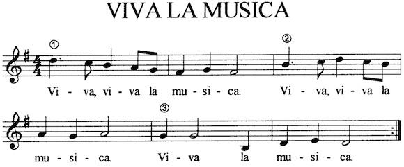 Feliz Dia de la Música