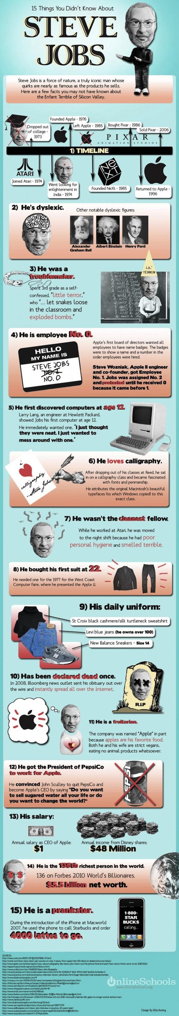 15 cosas que no sabias de Steve Jobs - Infografia