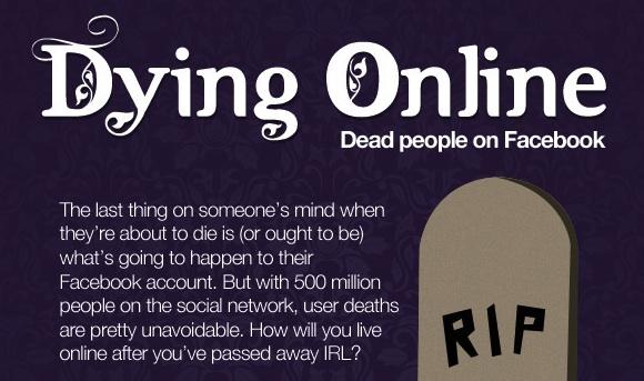 ¿Qué pasa con tu Facebook cuando morís?