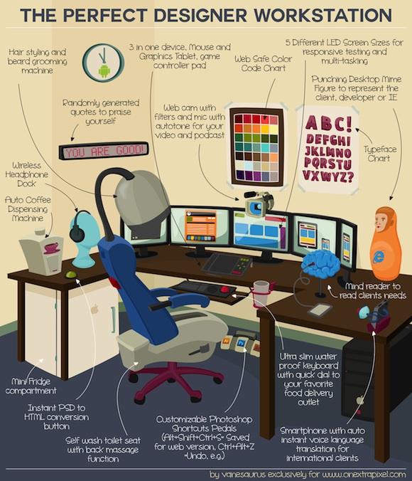 El espacio de trabajo ideal del diseñador